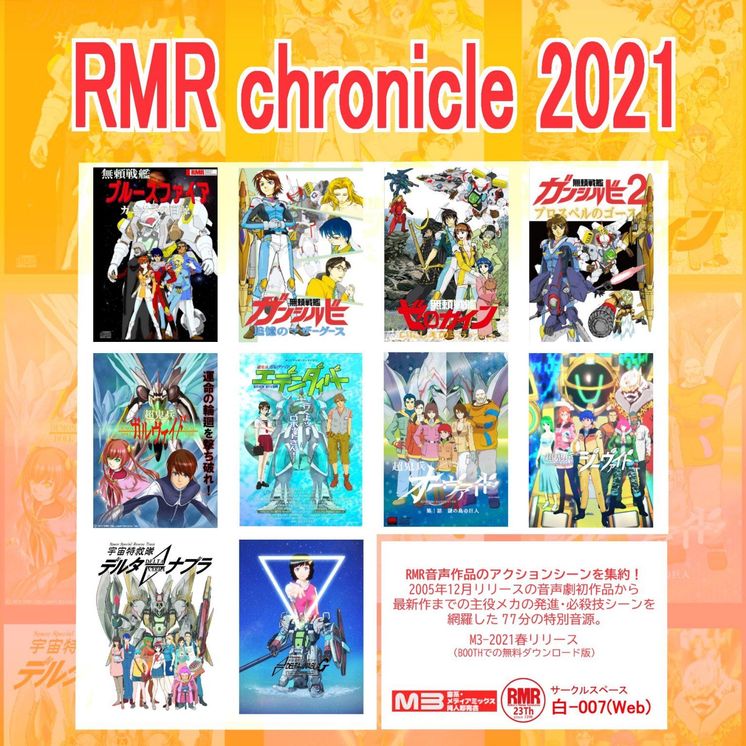 RMR chronicle 2021